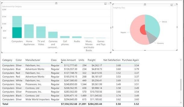 Power BI Desktop February Update: Providing a deeper analysis and performance improvements