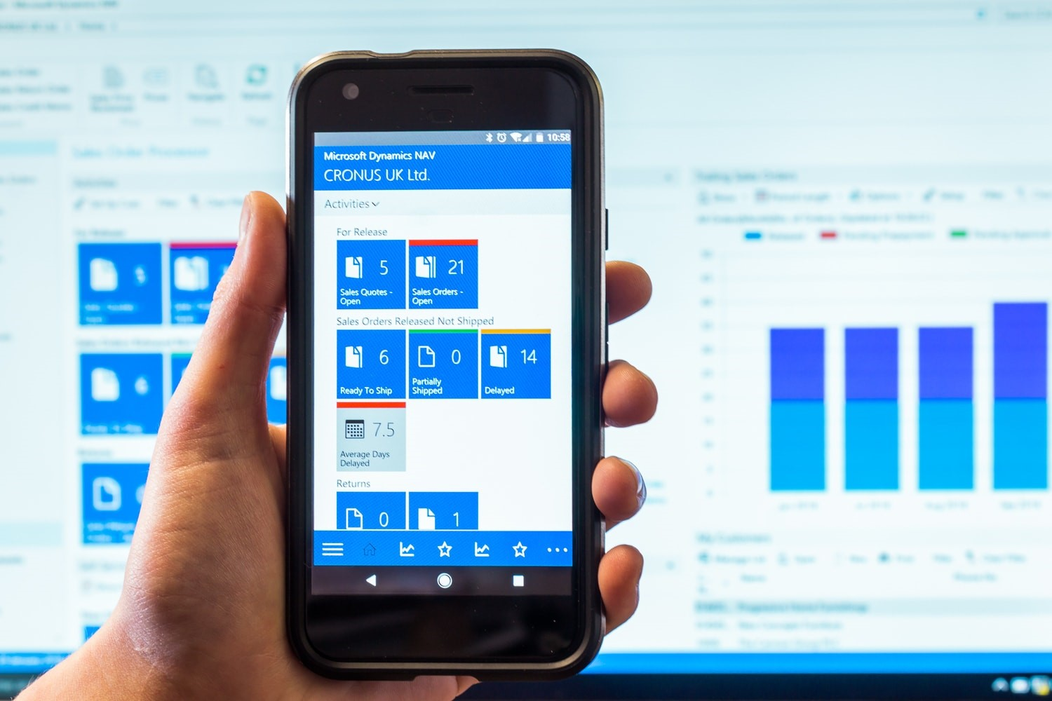 Is Microsoft Dynamics Right for you?