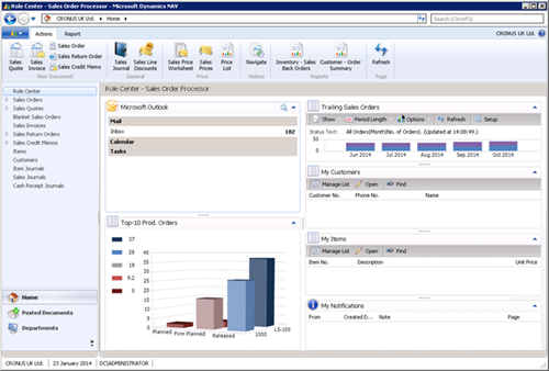 Data Visualisation and Business Intelligence - Dynamics NAV 2013 Charts - Role Centre
