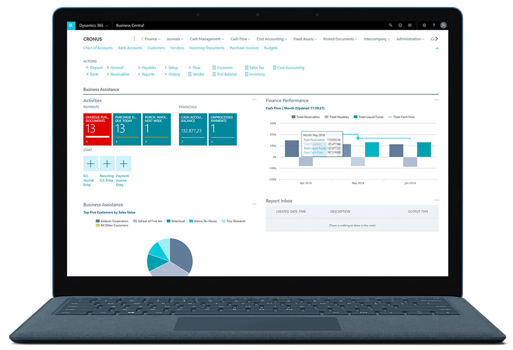 Microsoft Dynamics 365 Business Central Accountant Hub